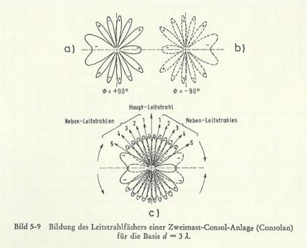 Diagramas1p